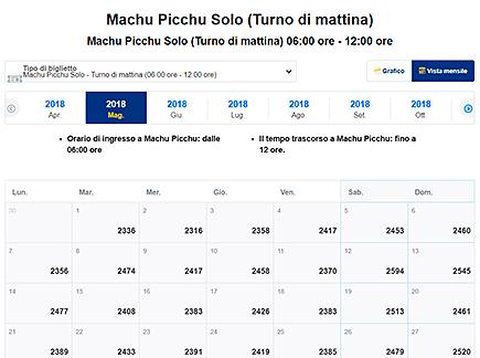 Disponibilità Biglietto Machu Picchu